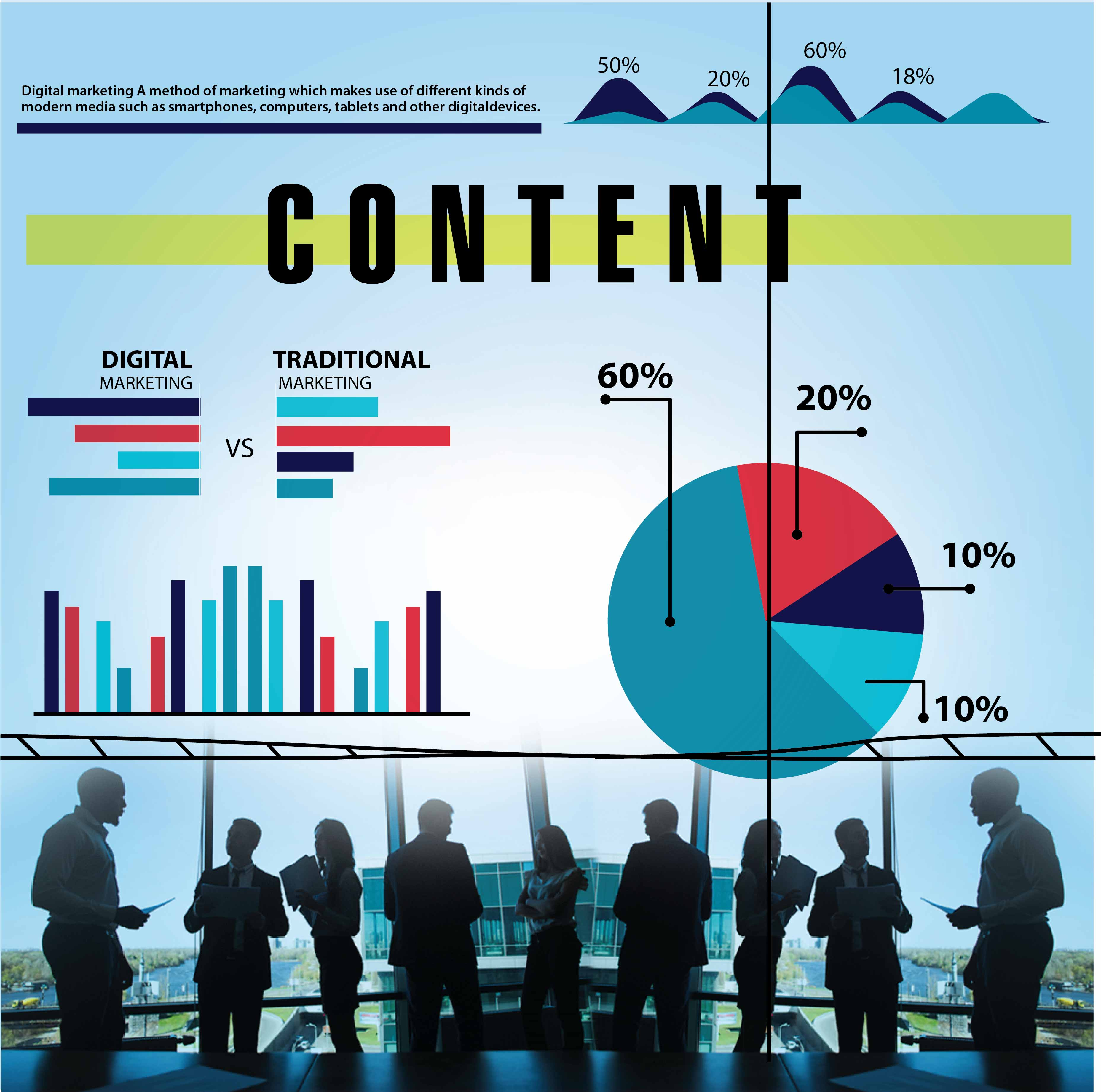 How (and Why) Introduce Data Science in Content Marketing
